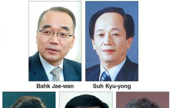 Bahk named finance minister