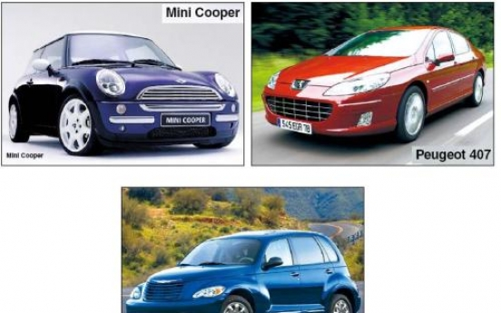 Small cars to take up half of import market