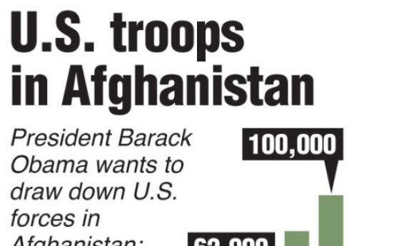 U.S. to pull 30,000-plus troops from Afghanistan