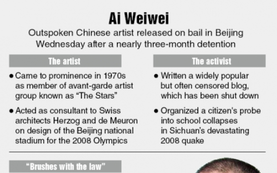 China releases artist Ai Weiwei on bail