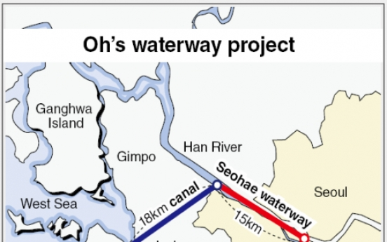 Oh having another bout with city council over waterway