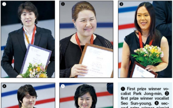 Koreans win five prizes in Tchaikovsky competition