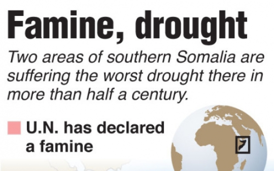 Somalis dying in worst famine in 20 years