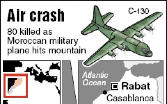 Morocco plane crash kills 80, no survivors