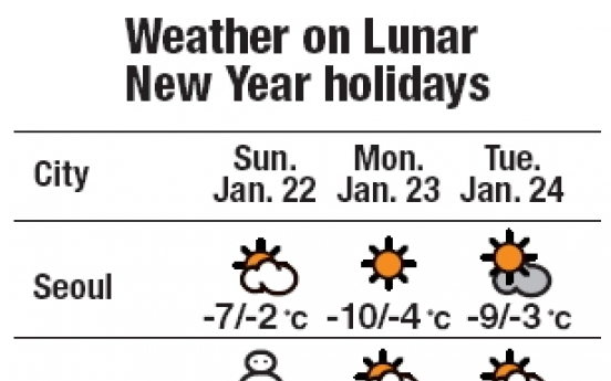 Cold weather, icy roads in store for holidays