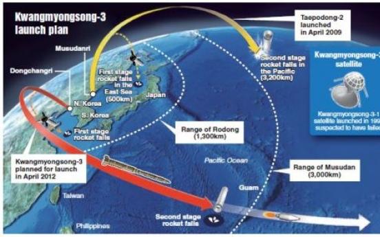 Pyongyang's rocket plans a negotiations tactic
