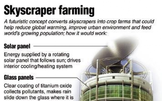 World cities hooked on farming