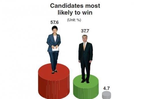 Ideological battle to define election