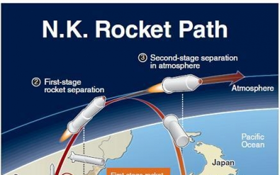 Vigilance over N.K. rocket launch