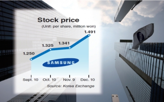 [Newsmaker] Samsung Electronics stock on record rise