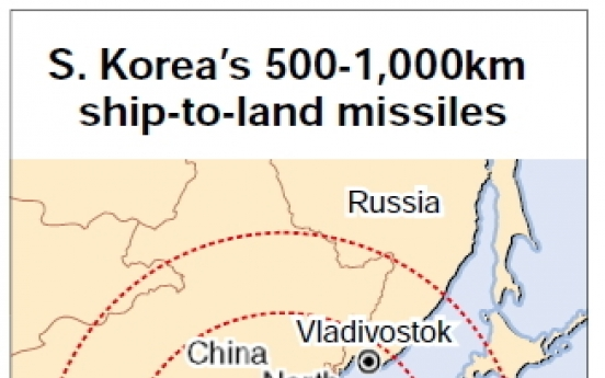 Seoul to deploy missiles covering whole of N.K.