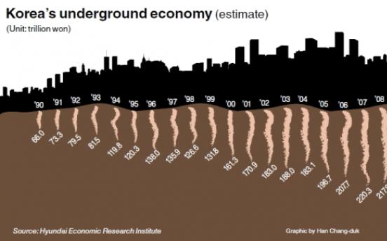 Park aims to curb Korea's underground economy