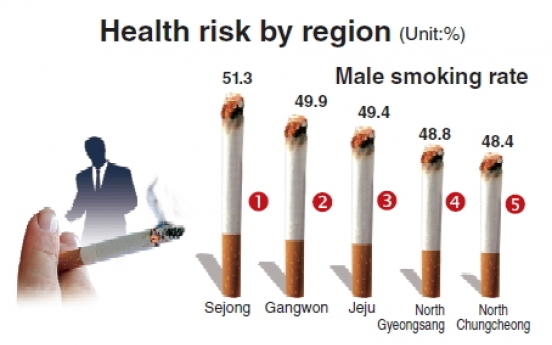 [Graphic News] Sejong has highest rate of heavy drinkers, smokers