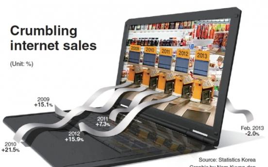 [Graphic News] Economic slump takes toll on online sales