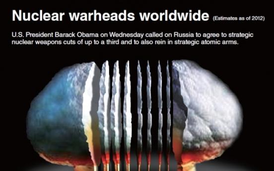 [Graphic News] Nuclear warheads worldwide