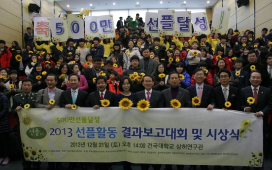 Positive comments on Sunfull website tops 5m