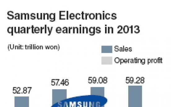 Slowing smartphone sales cast cloud over Samsung Electronics