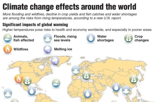 'Cost of climate fight modest'