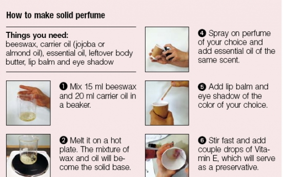 [Weekender] DIY beauty products