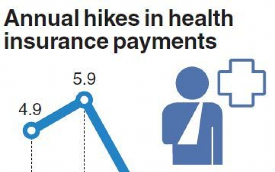 Health insurance costs to be finalized this week
