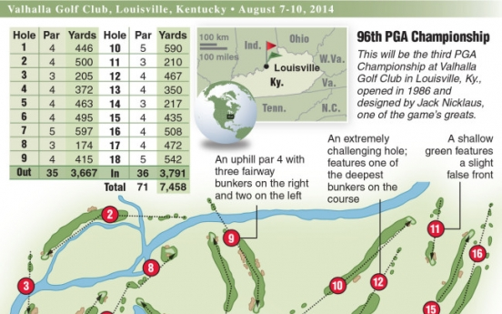 Woods' fate a mystery as year's last major looms