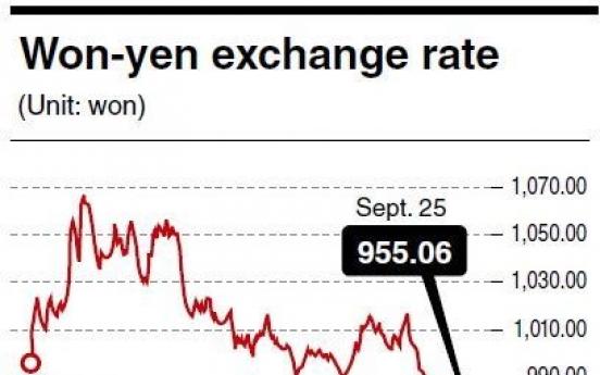 Won-yen rate may drop to 800 won