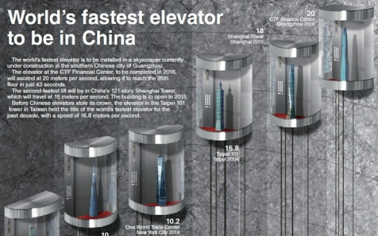 [Graphic News] World's fastest elevator to be in China
