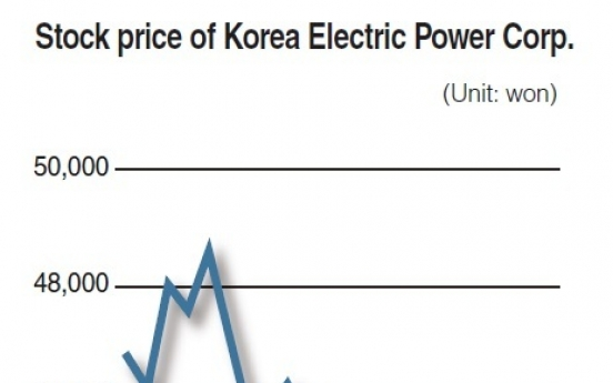 KEPCO to cut power rates: source