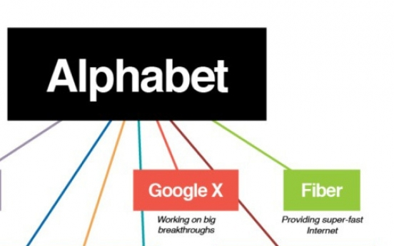 [Newsmaker] Google turns a page with Alphabet
