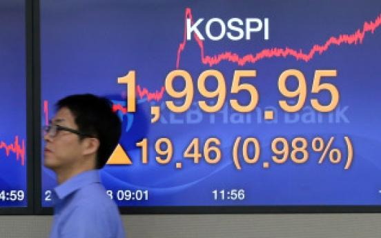 KOSPI fails to top 2,000 despite U.S. rate freeze
