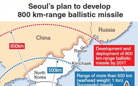 Seoul to develop 800km missile by 2017