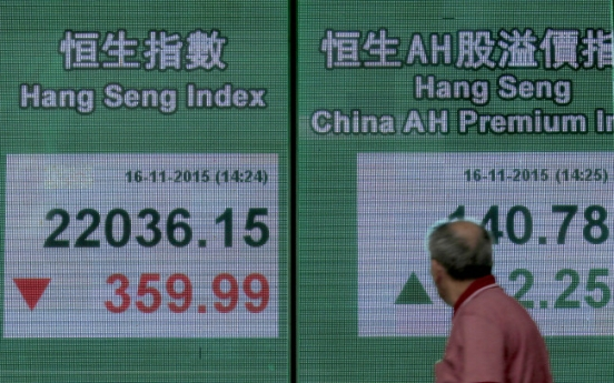 Global shares, euro fall, oil and gold up after Paris attacks