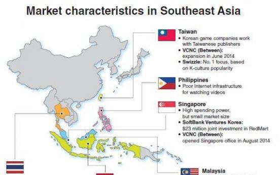 Korean start-ups eye Southeast Asian tech boom