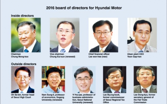 [DECODED]  Hyundai Motor outside directors need 'watchdog role'
