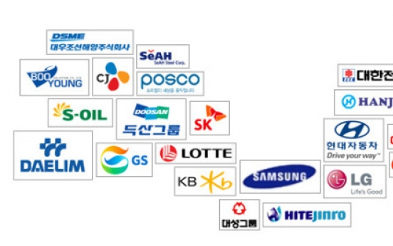 Owners, affiliates hold controlling stakes in top 45 Korean conglomerates
