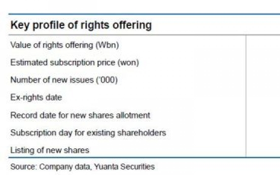 [ANALYST REPORT] Samsung Heavy Industries: Rights offering decided; TP cut likely less steep than expected