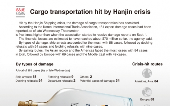 [Graphic News] Cargo transportation hit by Hanjin crisis