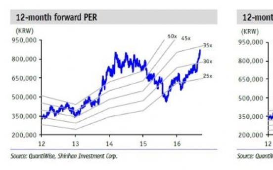 [ANALYST REPORT] Naver: Global peer rally vs. LINE earnings slowdown