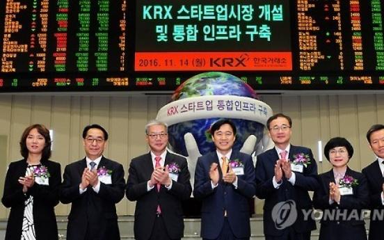 S. Korea's 3rd bourse grows sharply in 2016