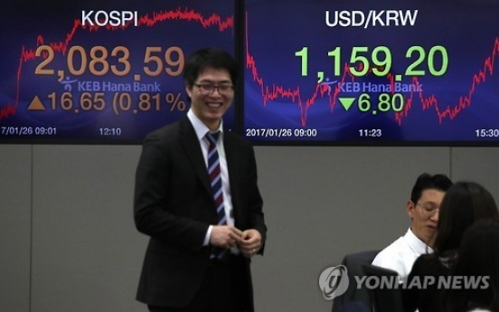 Korean stock market's return rate far below those of foreign rivals