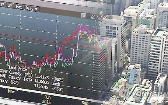 Listed firms' market cap rankings shaken up over 20 years