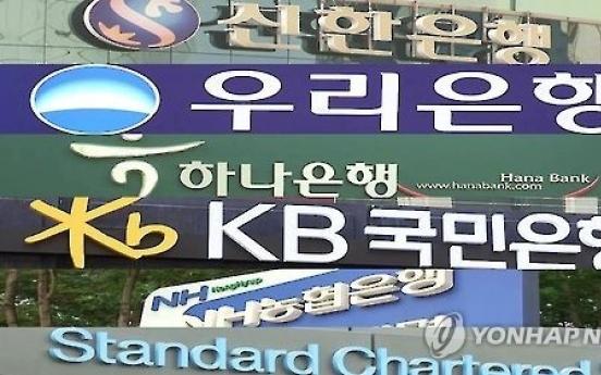 Korean banks' capital adequacy ratio mildly rises in 2016