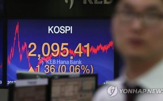Korean shares lag far behind US stocks in performance