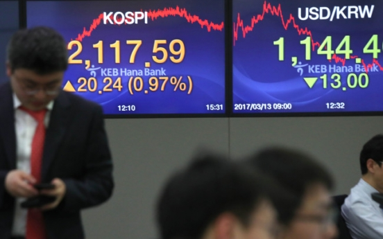 Small-cap stocks fluctuate despite political irrelevance