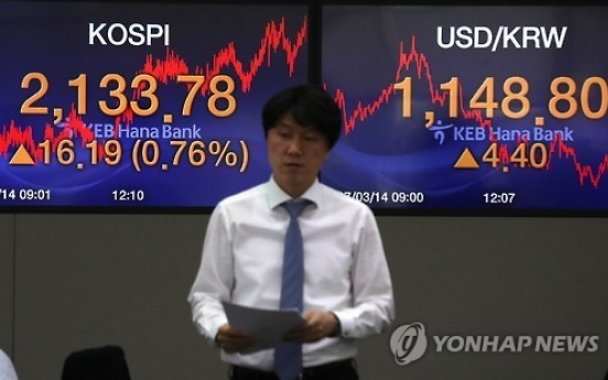 Foreign ownership of Korean stocks hits record high