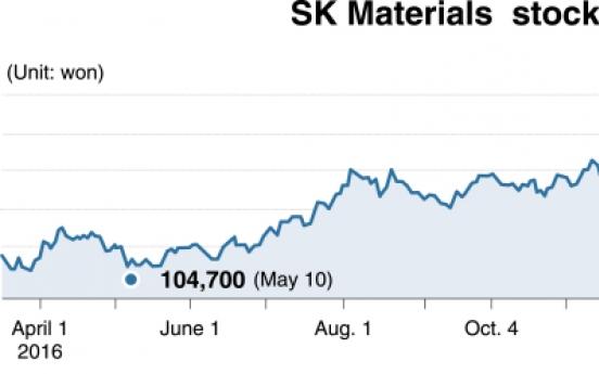 [KOSDAQ STAR] SK Materials benefits from semiconductor, display boom