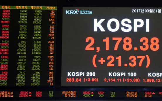 Kospi hits near-6-year high