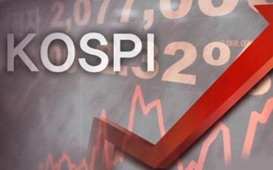 Kospi tipped to flirt with 2,300-point level in H2