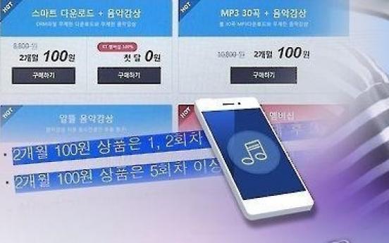 Koreans prefer streaming over downloading music: survey