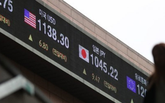 Foreigners snap up S. Korean bonds despite NK jitters